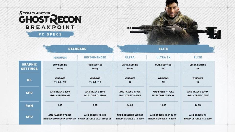 ghost recon breakpoint pc spec