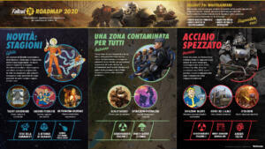 Fallout 76 introduce la Confraternita d'Acciaio e un battle pass in estate